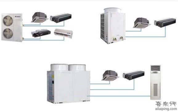 空调室外机一侧还需考虑冷媒管接管尺寸